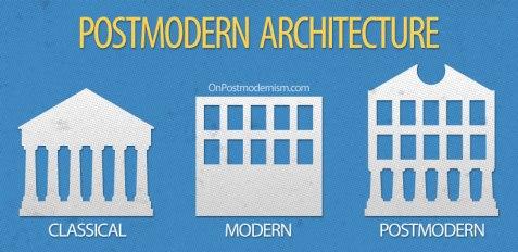 من موقع postmodernism.com